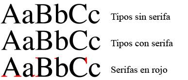 Tipos letra correos electronicos serifos sans serifos