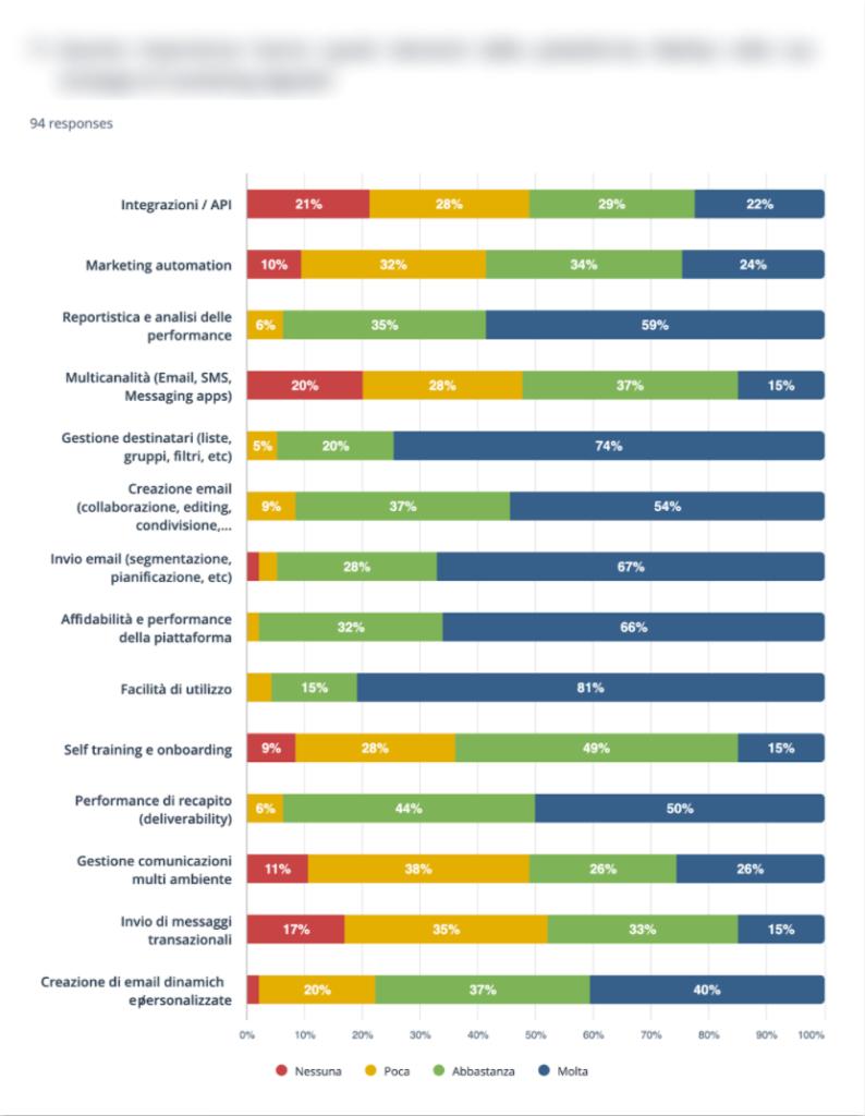 mailup survey